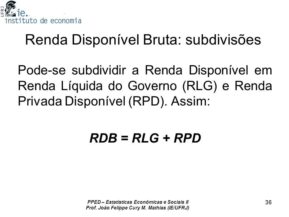 PPED – Estatísticas Econômicas e Sociais II Prof. João Felippe Cury M. Mathias (IE/UFRJ) 36 Renda Disponível Bruta: subdivisões Pode-se subdividir a R
