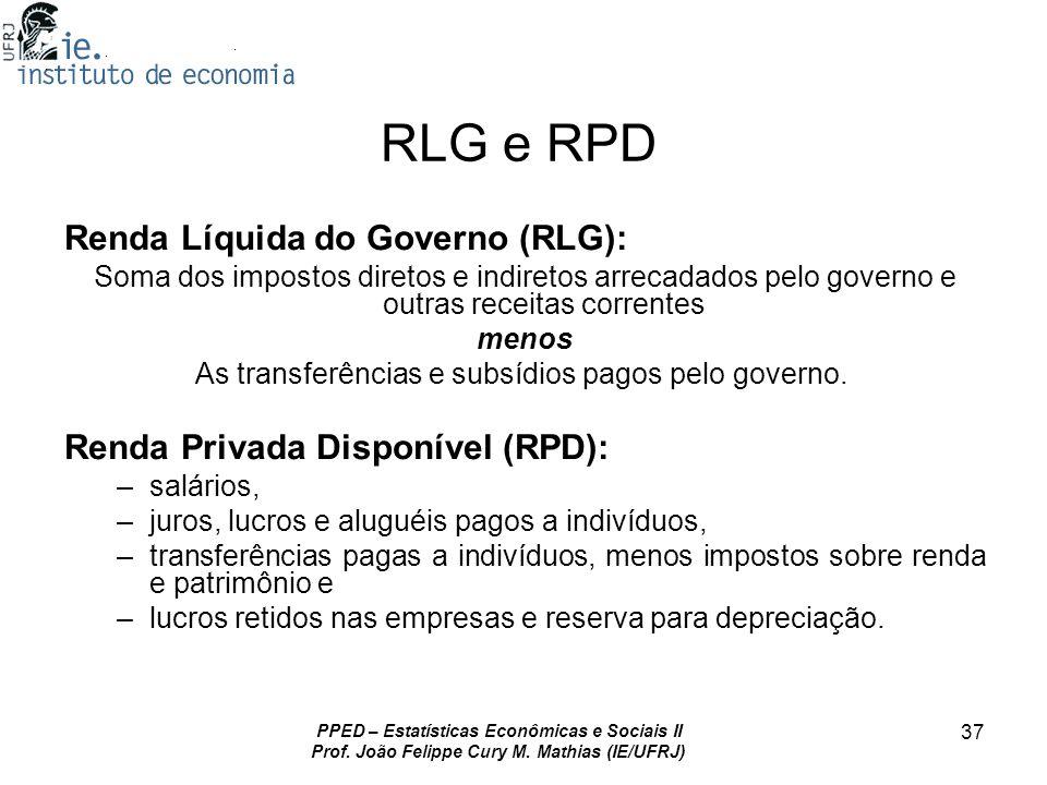 PPED – Estatísticas Econômicas e Sociais II Prof. João Felippe Cury M. Mathias (IE/UFRJ) 37 RLG e RPD Renda Líquida do Governo (RLG): Soma dos imposto