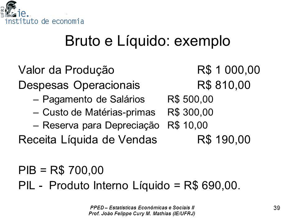PPED – Estatísticas Econômicas e Sociais II Prof. João Felippe Cury M. Mathias (IE/UFRJ) 39 Bruto e Líquido: exemplo Valor da ProduçãoR$ 1 000,00 Desp
