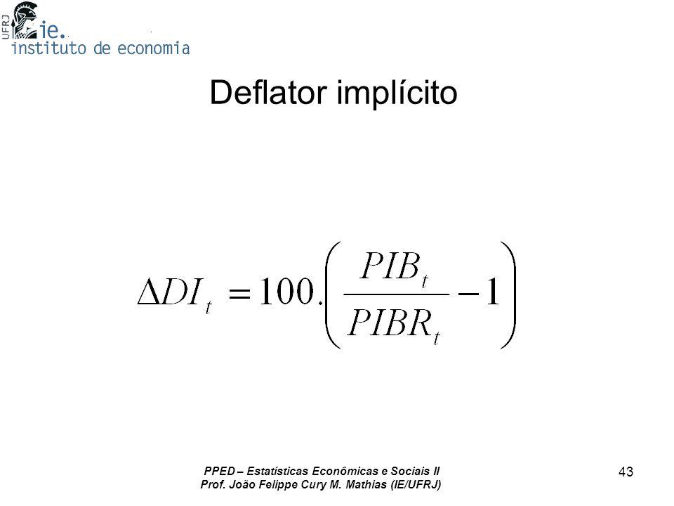 PPED – Estatísticas Econômicas e Sociais II Prof. João Felippe Cury M. Mathias (IE/UFRJ) 43 Deflator implícito