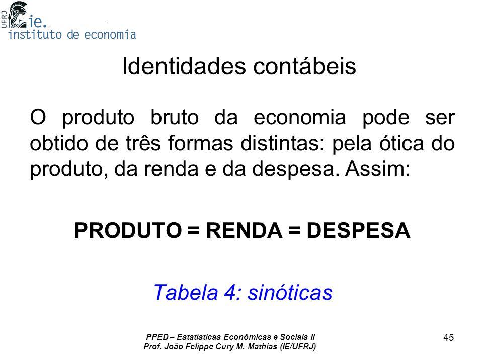 PPED – Estatísticas Econômicas e Sociais II Prof. João Felippe Cury M. Mathias (IE/UFRJ) 45 Identidades contábeis O produto bruto da economia pode ser