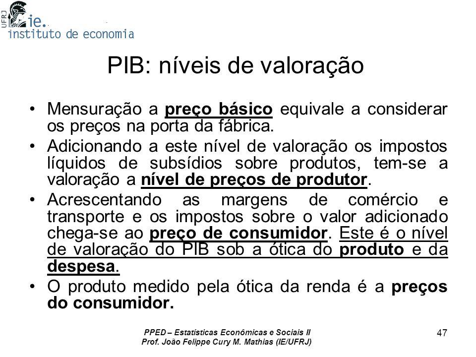 PPED – Estatísticas Econômicas e Sociais II Prof. João Felippe Cury M. Mathias (IE/UFRJ) 47 PIB: níveis de valoração Mensuração a preço básico equival