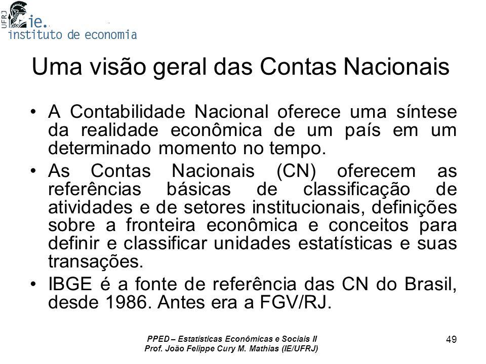 PPED – Estatísticas Econômicas e Sociais II Prof. João Felippe Cury M. Mathias (IE/UFRJ) 49 Uma visão geral das Contas Nacionais A Contabilidade Nacio