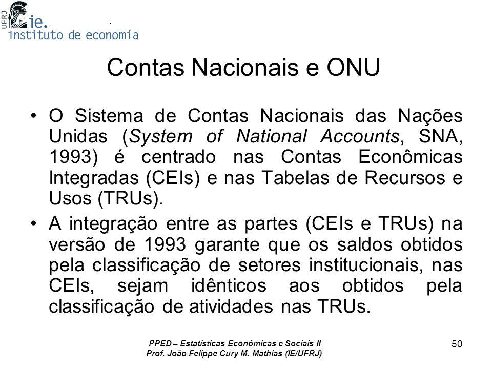 PPED – Estatísticas Econômicas e Sociais II Prof. João Felippe Cury M. Mathias (IE/UFRJ) 50 Contas Nacionais e ONU O Sistema de Contas Nacionais das N