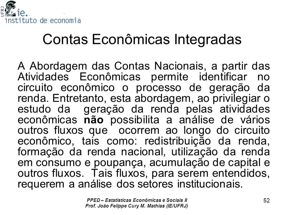 PPED – Estatísticas Econômicas e Sociais II Prof. João Felippe Cury M. Mathias (IE/UFRJ) 52 Contas Econômicas Integradas A Abordagem das Contas Nacion