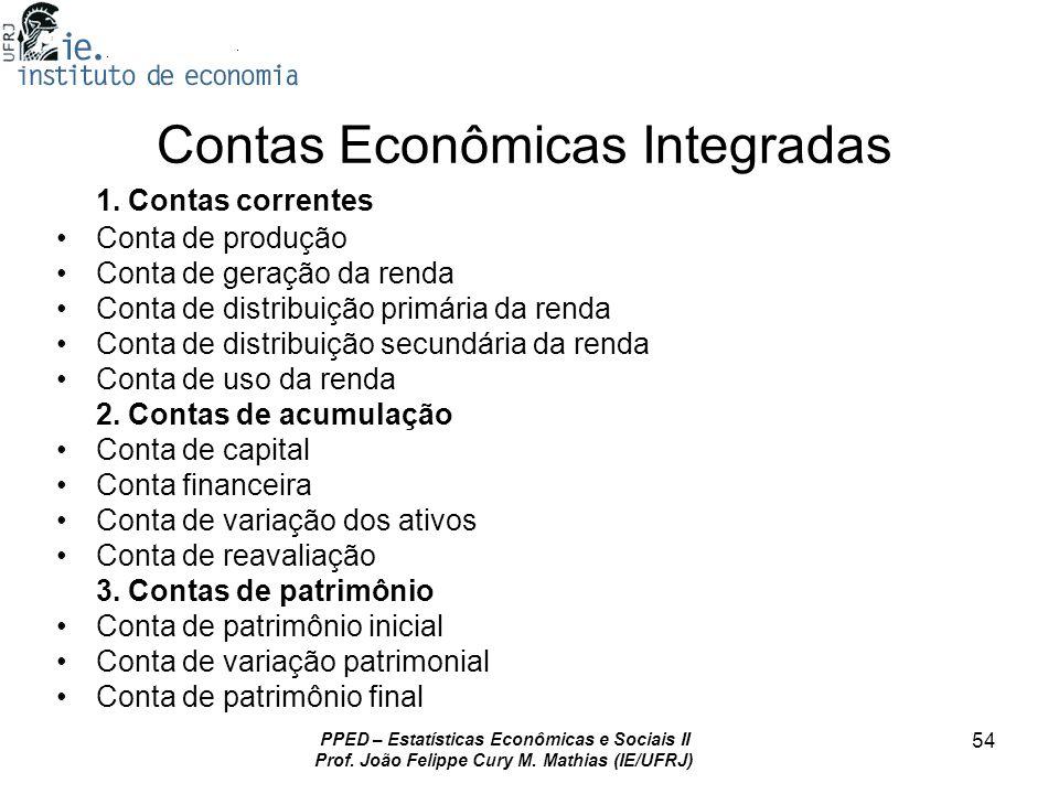 PPED – Estatísticas Econômicas e Sociais II Prof. João Felippe Cury M. Mathias (IE/UFRJ) 54 Contas Econômicas Integradas 1. Contas correntes Conta de