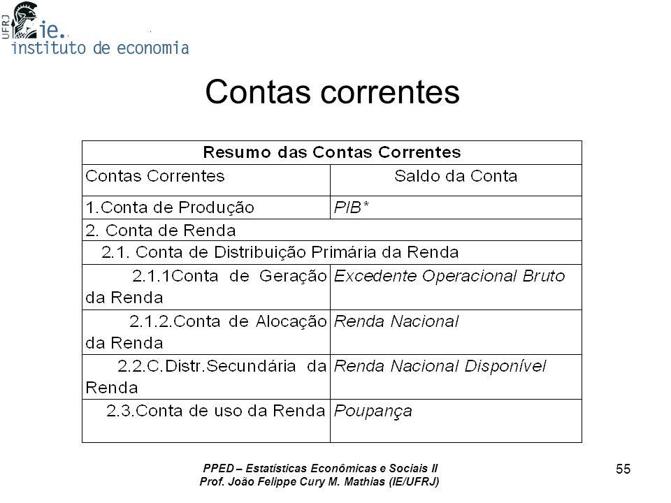 PPED – Estatísticas Econômicas e Sociais II Prof. João Felippe Cury M. Mathias (IE/UFRJ) 55 Contas correntes