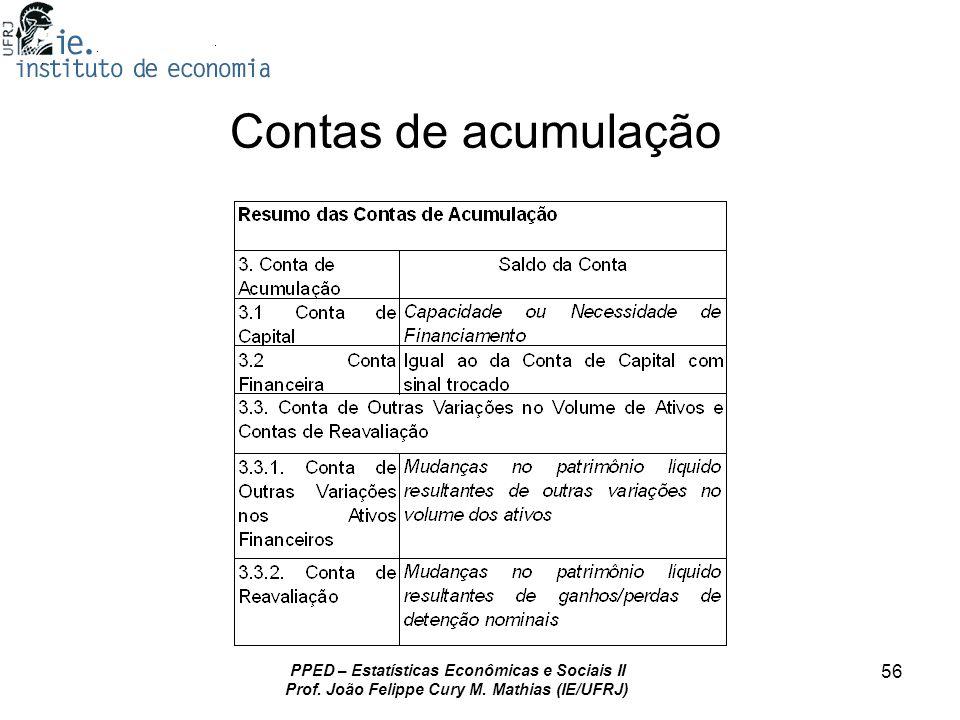 PPED – Estatísticas Econômicas e Sociais II Prof. João Felippe Cury M. Mathias (IE/UFRJ) 56 Contas de acumulação