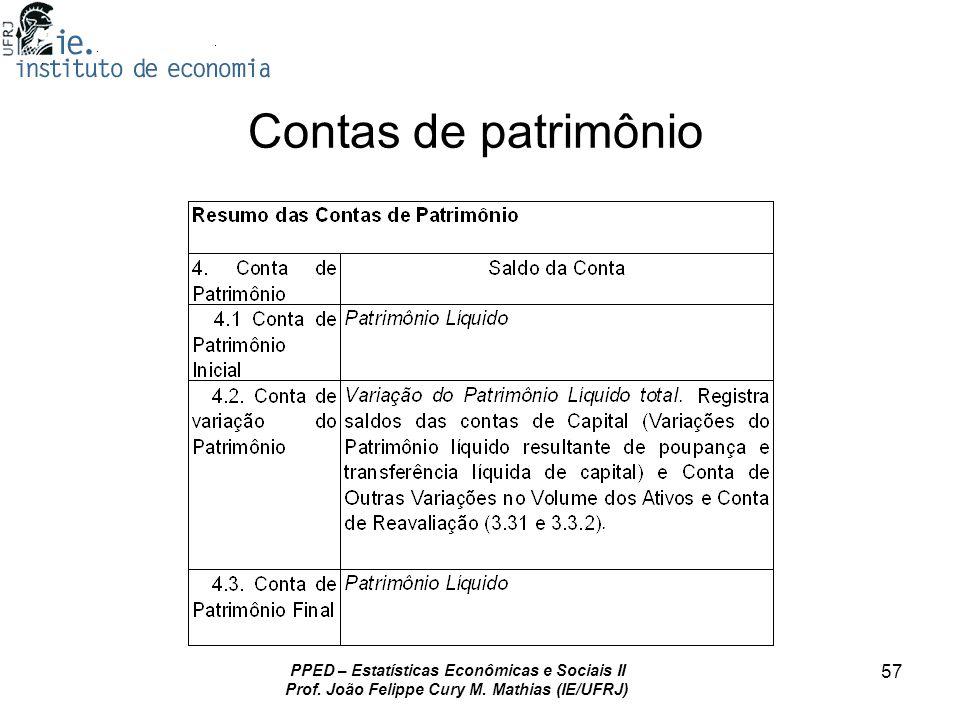 PPED – Estatísticas Econômicas e Sociais II Prof. João Felippe Cury M. Mathias (IE/UFRJ) 57 Contas de patrimônio