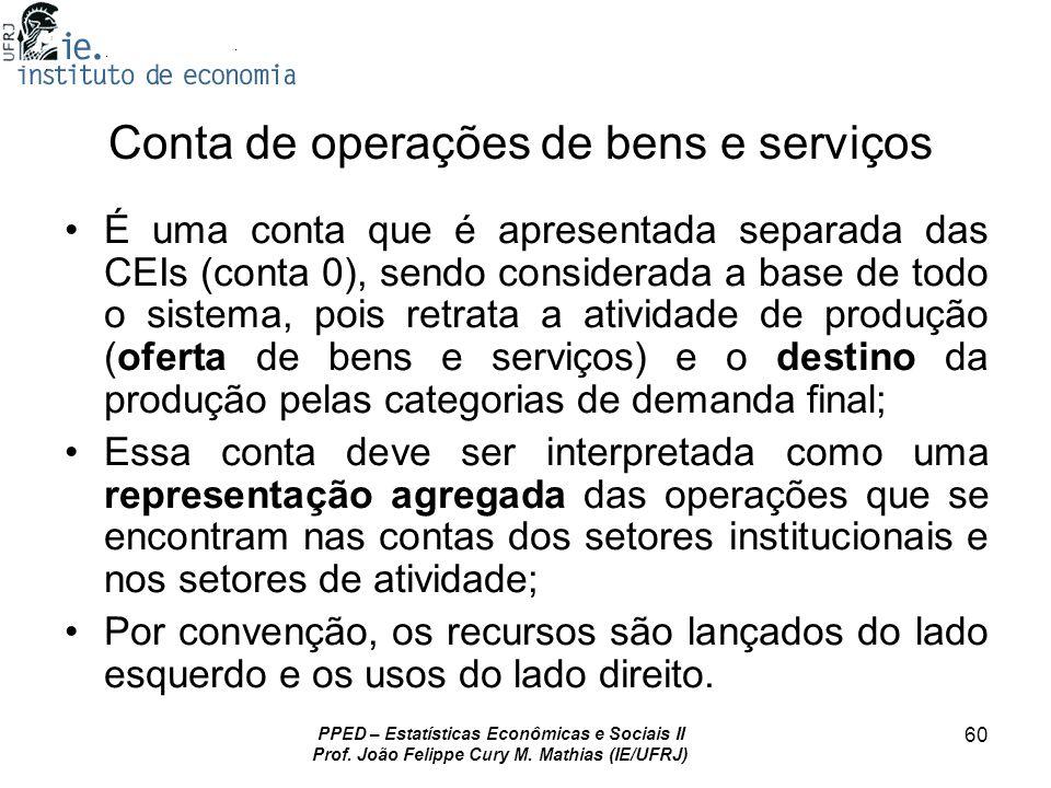 PPED – Estatísticas Econômicas e Sociais II Prof. João Felippe Cury M. Mathias (IE/UFRJ) 60 Conta de operações de bens e serviços É uma conta que é ap