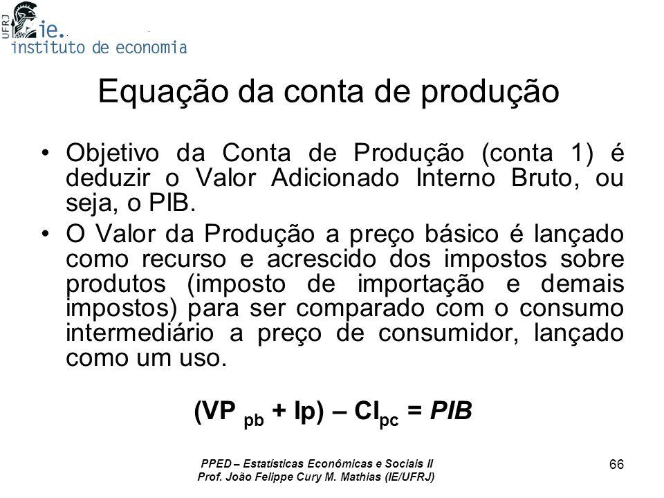 PPED – Estatísticas Econômicas e Sociais II Prof. João Felippe Cury M. Mathias (IE/UFRJ) 66 Equação da conta de produção Objetivo da Conta de Produção