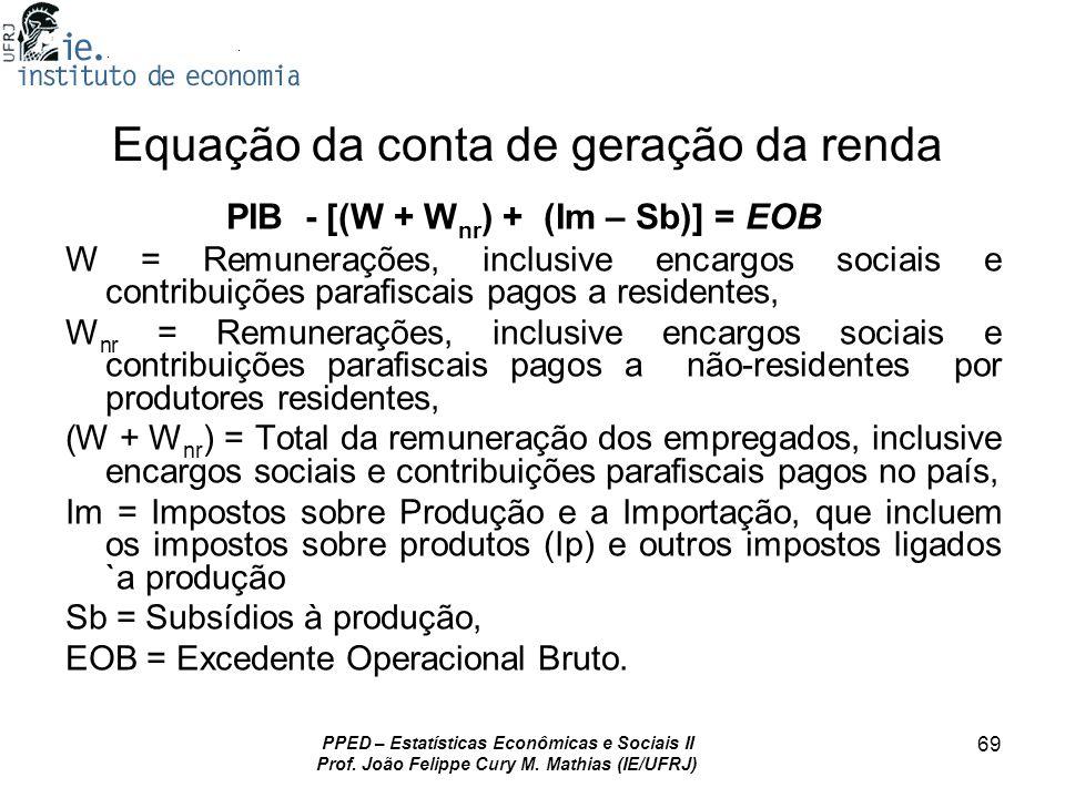 PPED – Estatísticas Econômicas e Sociais II Prof. João Felippe Cury M. Mathias (IE/UFRJ) 69 Equação da conta de geração da renda PIB - [(W + W nr ) +