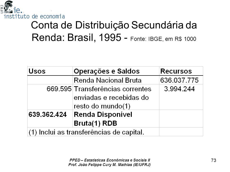 PPED – Estatísticas Econômicas e Sociais II Prof. João Felippe Cury M. Mathias (IE/UFRJ) 73 Conta de Distribuição Secundária da Renda: Brasil, 1995 -