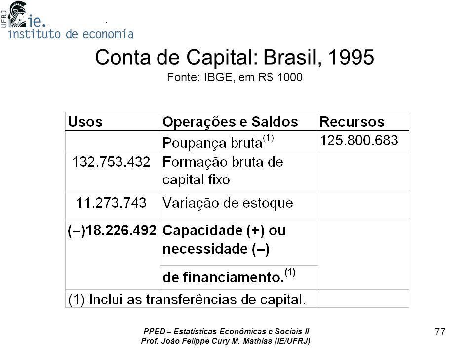 PPED – Estatísticas Econômicas e Sociais II Prof. João Felippe Cury M. Mathias (IE/UFRJ) 77 Conta de Capital: Brasil, 1995 Fonte: IBGE, em R$ 1000