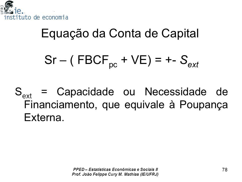 PPED – Estatísticas Econômicas e Sociais II Prof. João Felippe Cury M. Mathias (IE/UFRJ) 78 Equação da Conta de Capital Sr – ( FBCF pc + VE) = +- S ex