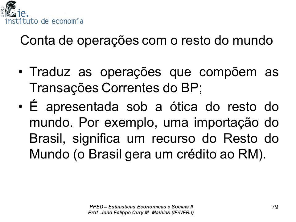 PPED – Estatísticas Econômicas e Sociais II Prof. João Felippe Cury M. Mathias (IE/UFRJ) 79 Conta de operações com o resto do mundo Traduz as operaçõe