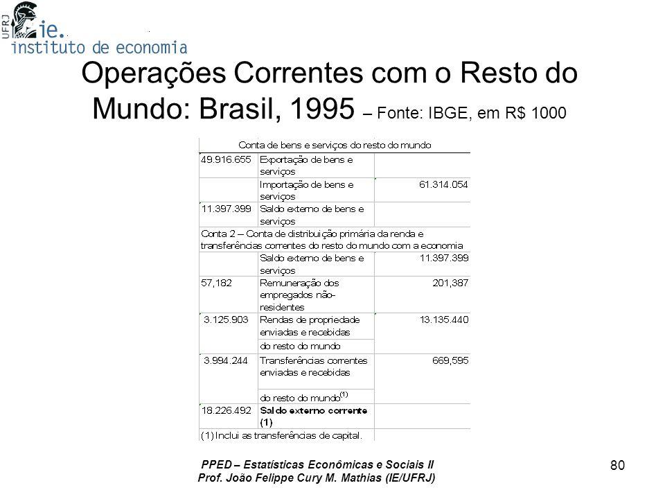 PPED – Estatísticas Econômicas e Sociais II Prof. João Felippe Cury M. Mathias (IE/UFRJ) 80 Operações Correntes com o Resto do Mundo: Brasil, 1995 – F
