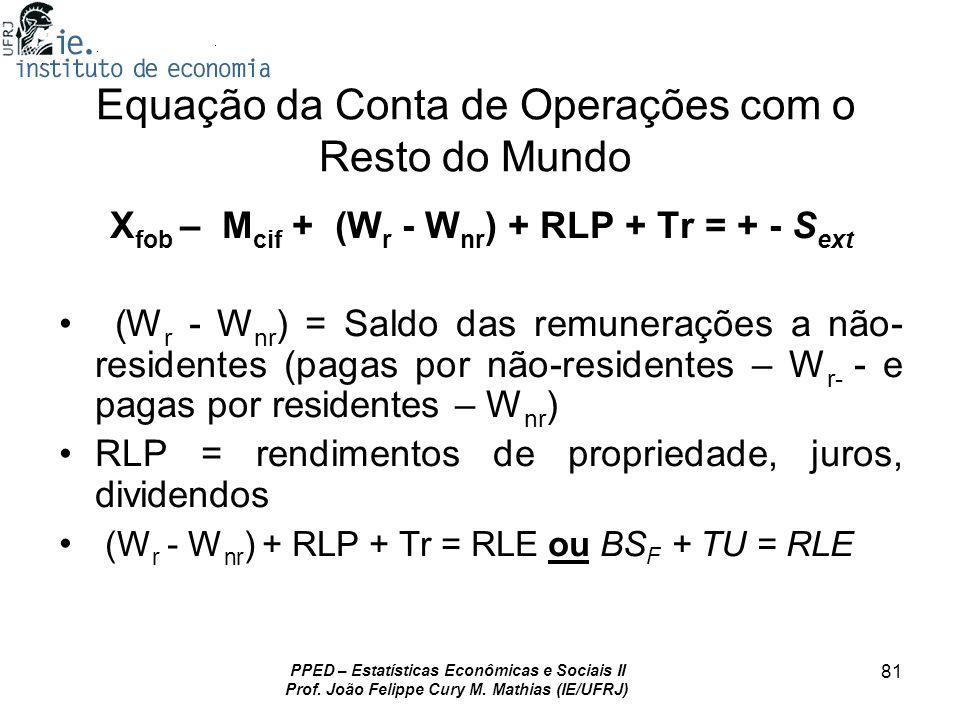 PPED – Estatísticas Econômicas e Sociais II Prof. João Felippe Cury M. Mathias (IE/UFRJ) 81 Equação da Conta de Operações com o Resto do Mundo X fob –