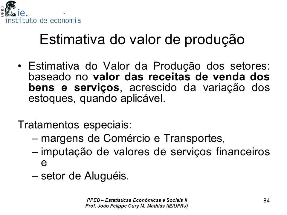PPED – Estatísticas Econômicas e Sociais II Prof. João Felippe Cury M. Mathias (IE/UFRJ) 84 Estimativa do valor de produção Estimativa do Valor da Pro