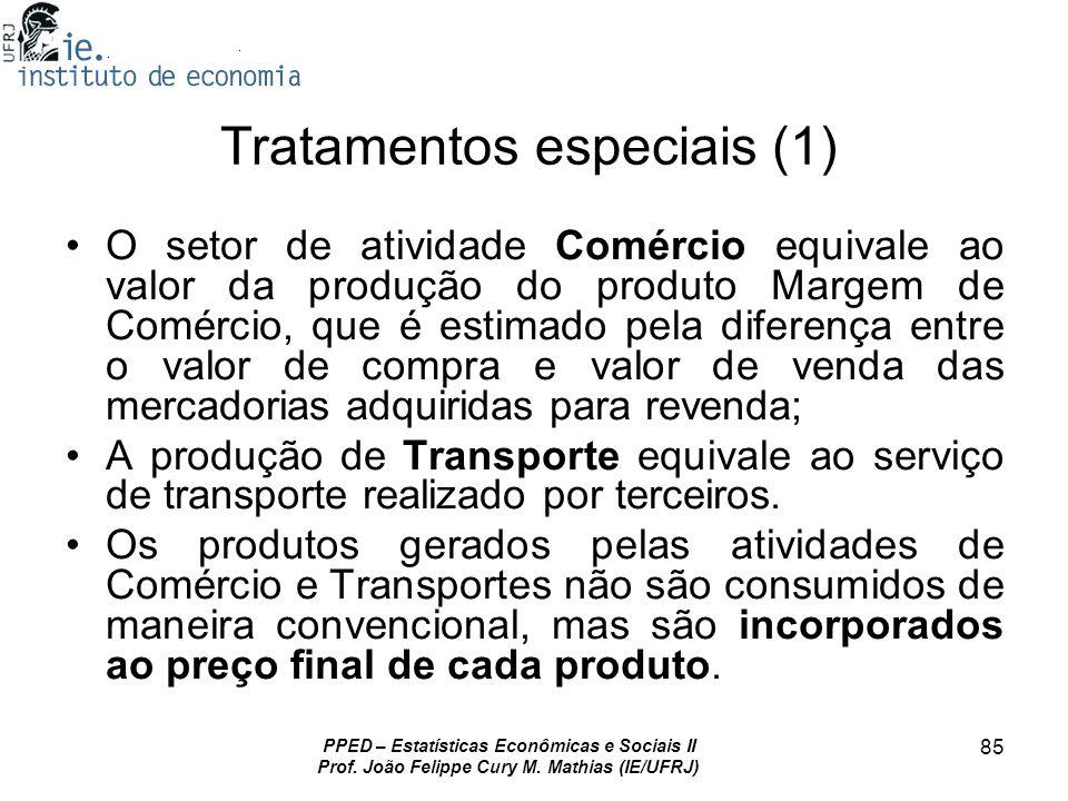 PPED – Estatísticas Econômicas e Sociais II Prof. João Felippe Cury M. Mathias (IE/UFRJ) 85 Tratamentos especiais (1) O setor de atividade Comércio eq