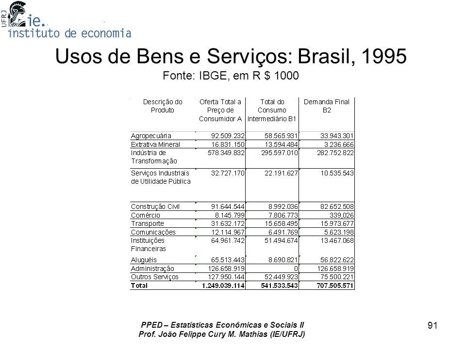 PPED – Estatísticas Econômicas e Sociais II Prof. João Felippe Cury M. Mathias (IE/UFRJ) 91 Usos de Bens e Serviços: Brasil, 1995 Fonte: IBGE, em R $