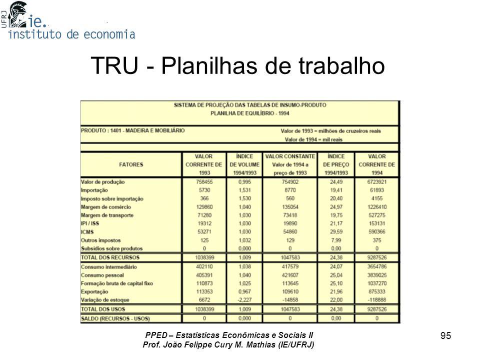 PPED – Estatísticas Econômicas e Sociais II Prof. João Felippe Cury M. Mathias (IE/UFRJ) 95 TRU - Planilhas de trabalho
