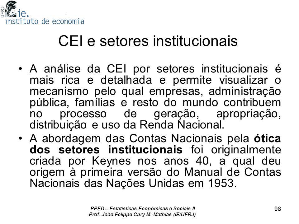 PPED – Estatísticas Econômicas e Sociais II Prof. João Felippe Cury M. Mathias (IE/UFRJ) 98 CEI e setores institucionais A análise da CEI por setores