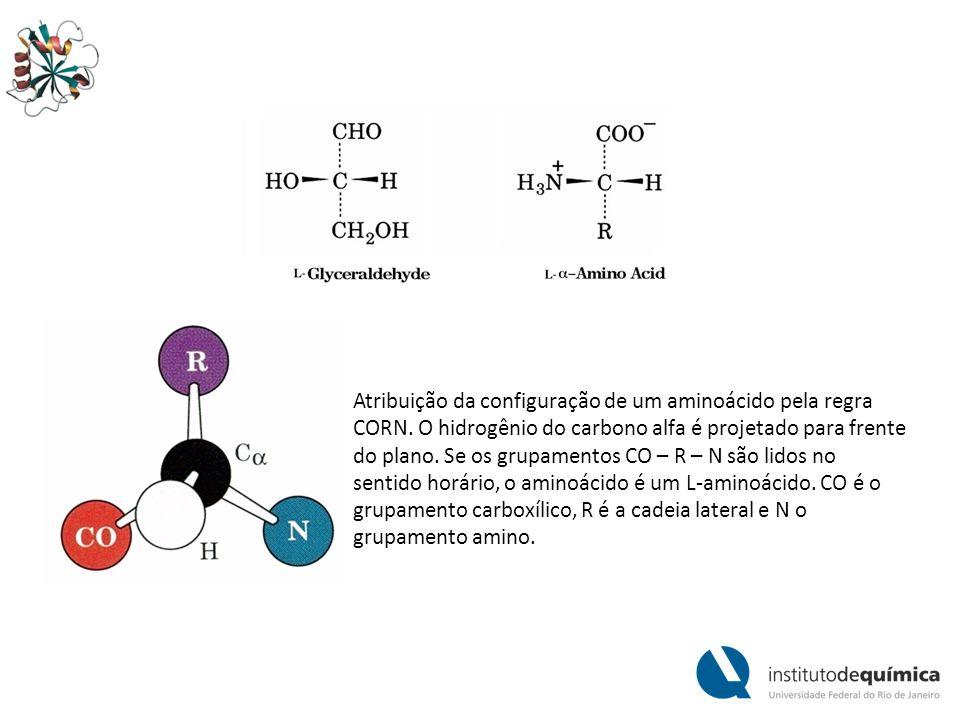 L-Treonina (2S,3R) D-Treonina (2R,3S) L-allo-Treonina (2S,3S) D-allo-Treonina (2R,3R)