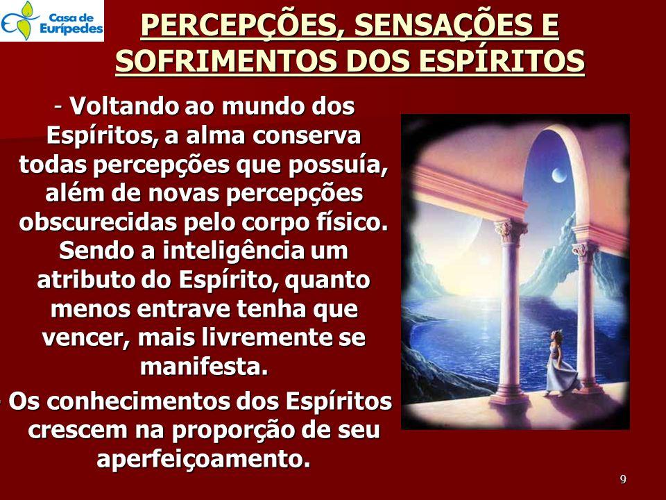 Os espíritos possuem o conhecimento integral da verdade, pelo simples fato de serem espíritos.