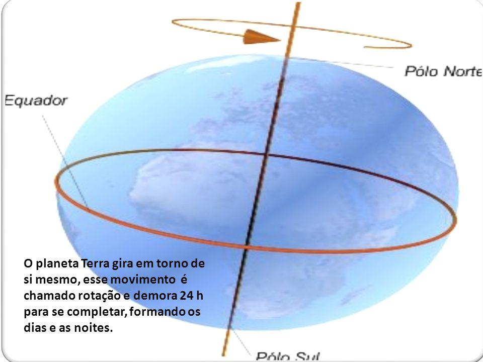 O planeta Terra gira em torno de si mesmo, esse movimento é chamado rotação e demora 24 h para se completar, formando os dias e as noites.