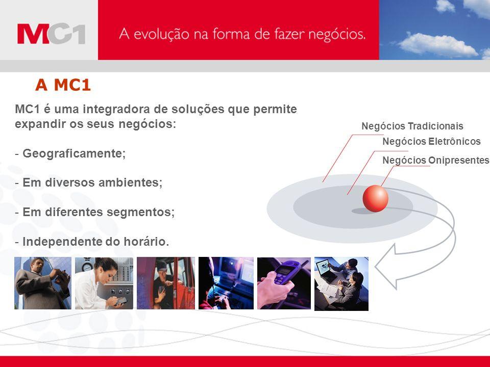 A MC1 Negócios Tradicionais Negócios Eletrônicos Negócios Onipresentes MC1 é uma integradora de soluções que permite expandir os seus negócios: - Geog