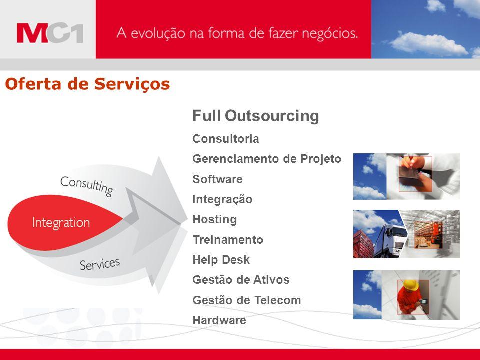 Full Outsourcing Consultoria Gerenciamento de Projeto Software Integração Hosting Treinamento Help Desk Gestão de Ativos Gestão de Telecom Hardware Of