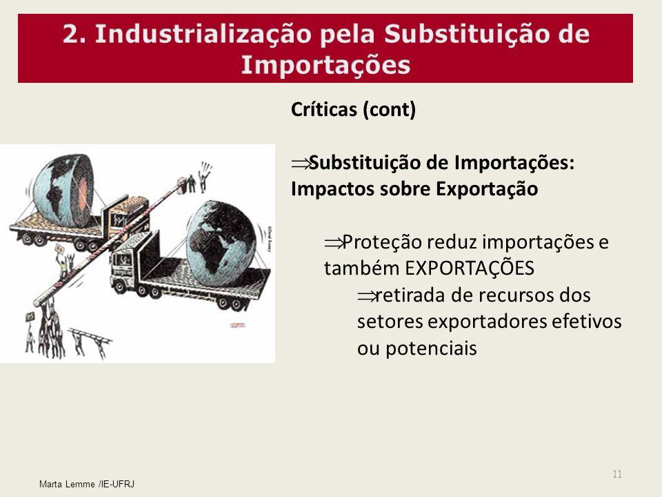 11 Críticas (cont) Substituição de Importações: Impactos sobre Exportação Proteção reduz importações e também EXPORTAÇÕES retirada de recursos dos set