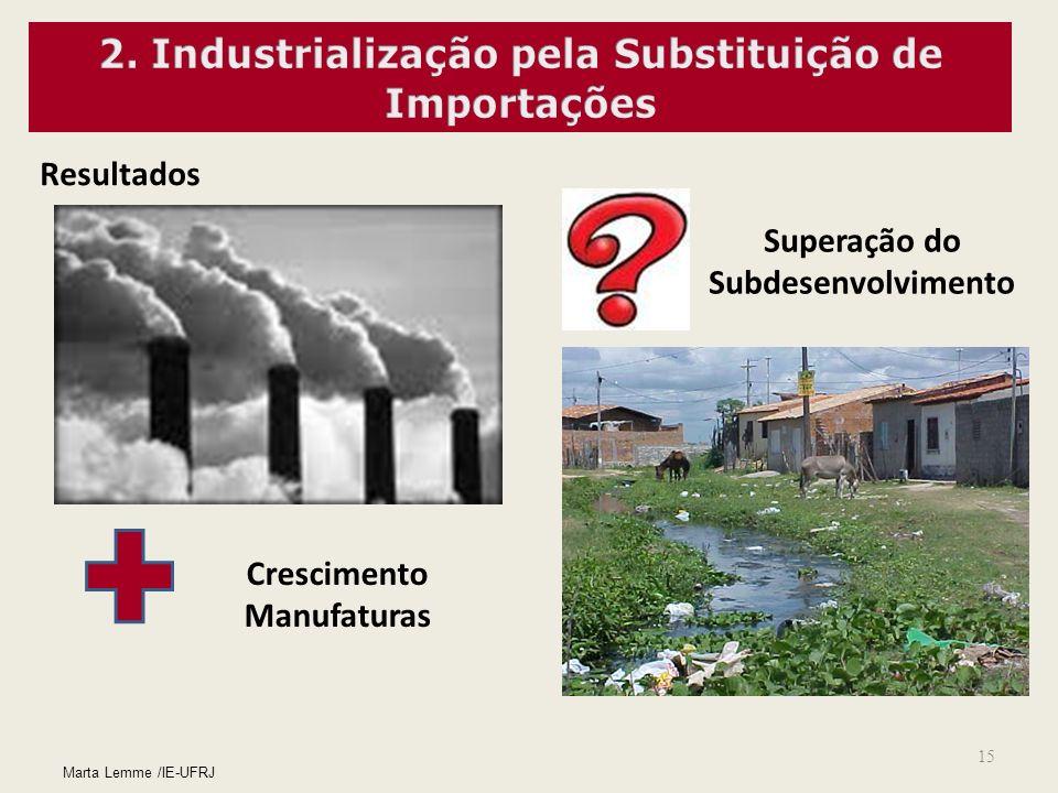 15 Resultados Crescimento Manufaturas Superação do Subdesenvolvimento Marta Lemme /IE-UFRJ