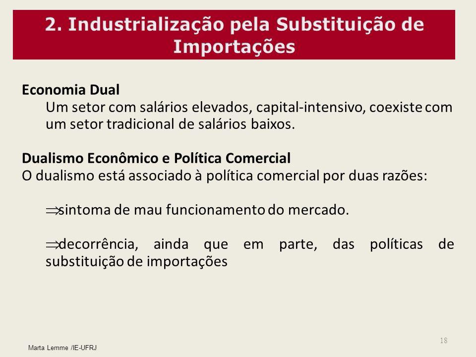 18 Economia Dual Um setor com salários elevados, capital-intensivo, coexiste com um setor tradicional de salários baixos. Dualismo Econômico e Polític