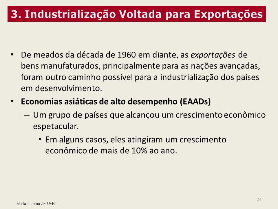 24 De meados da década de 1960 em diante, as exportações de bens manufaturados, principalmente para as nações avançadas, foram outro caminho possível