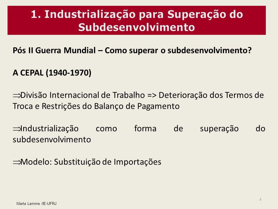 4 Marta Lemme /IE-UFRJ Pós II Guerra Mundial – Como superar o subdesenvolvimento? A CEPAL (1940-1970) Divisão Internacional de Trabalho => Deterioraçã