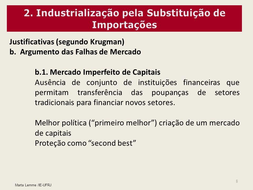 8 Justificativas (segundo Krugman) b. Argumento das Falhas de Mercado b.1. Mercado Imperfeito de Capitais Ausência de conjunto de instituições finance