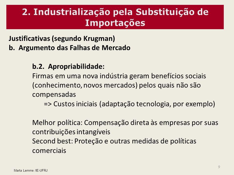 9 Justificativas (segundo Krugman) b. Argumento das Falhas de Mercado b.2. Apropriabilidade: Firmas em uma nova indústria geram benefícios sociais (co
