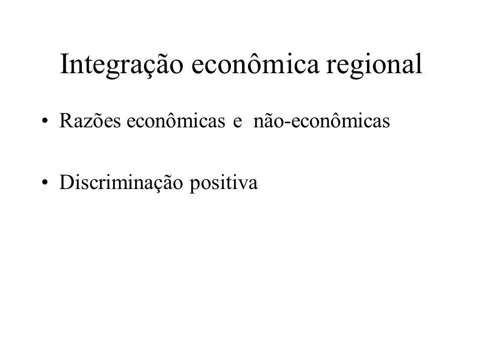Integração econômica regional Razões econômicas e não-econômicas Discriminação positiva