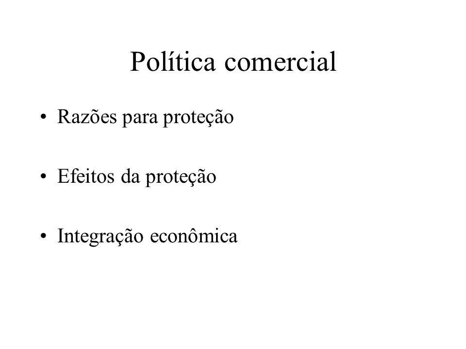 Razões para proteção Efeitos da proteção Integração econômica