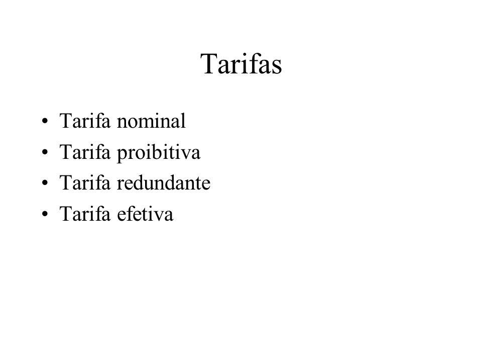 Tarifas Tarifa nominal Tarifa proibitiva Tarifa redundante Tarifa efetiva