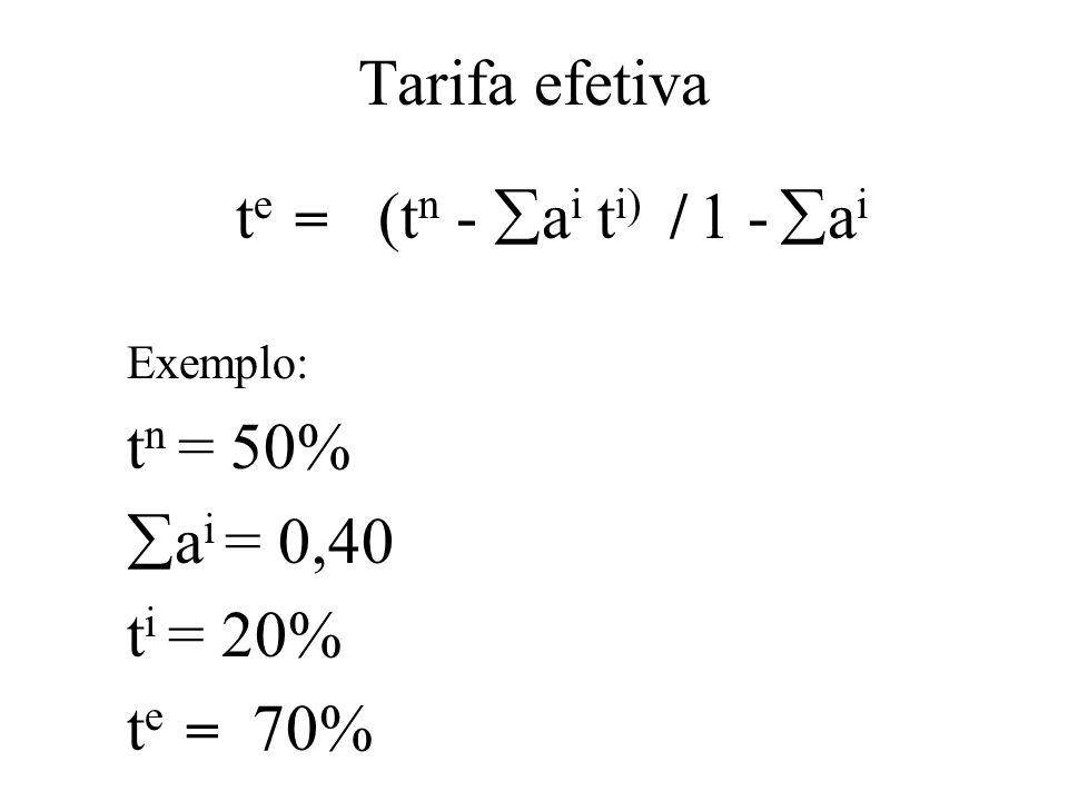 Tarifa efetiva
