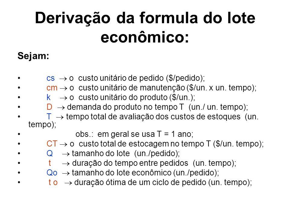 Derivação da formula do lote econômico: Sejam: cs o custo unitário de pedido ($/pedido); cm o custo unitário de manutenção ($/un. x un. tempo); k o cu