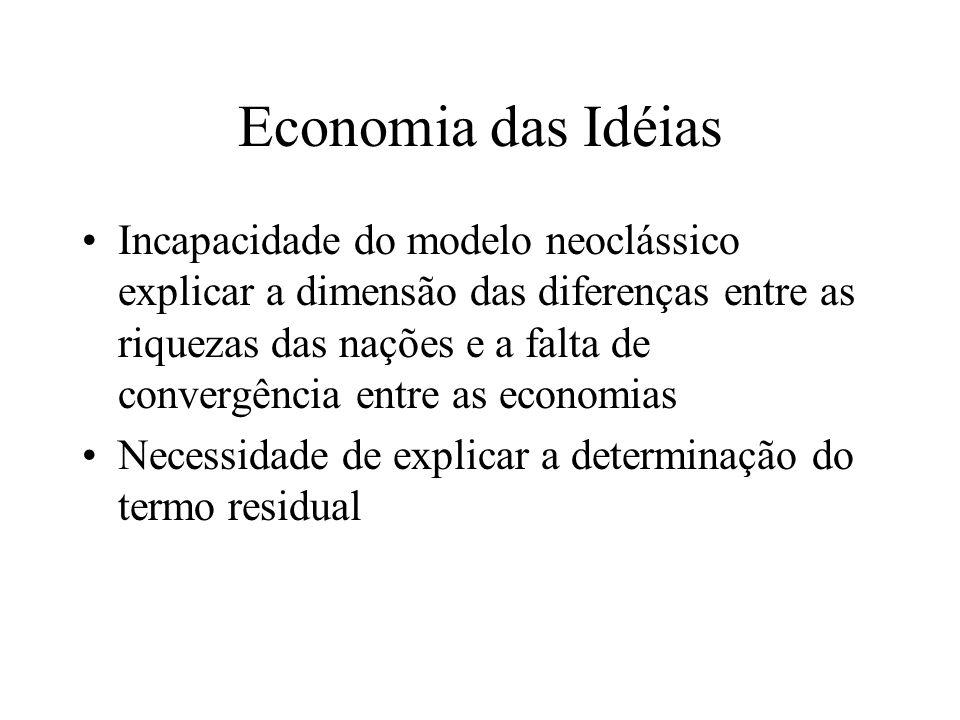 Economia das Idéias Incapacidade do modelo neoclássico explicar a dimensão das diferenças entre as riquezas das nações e a falta de convergência entre