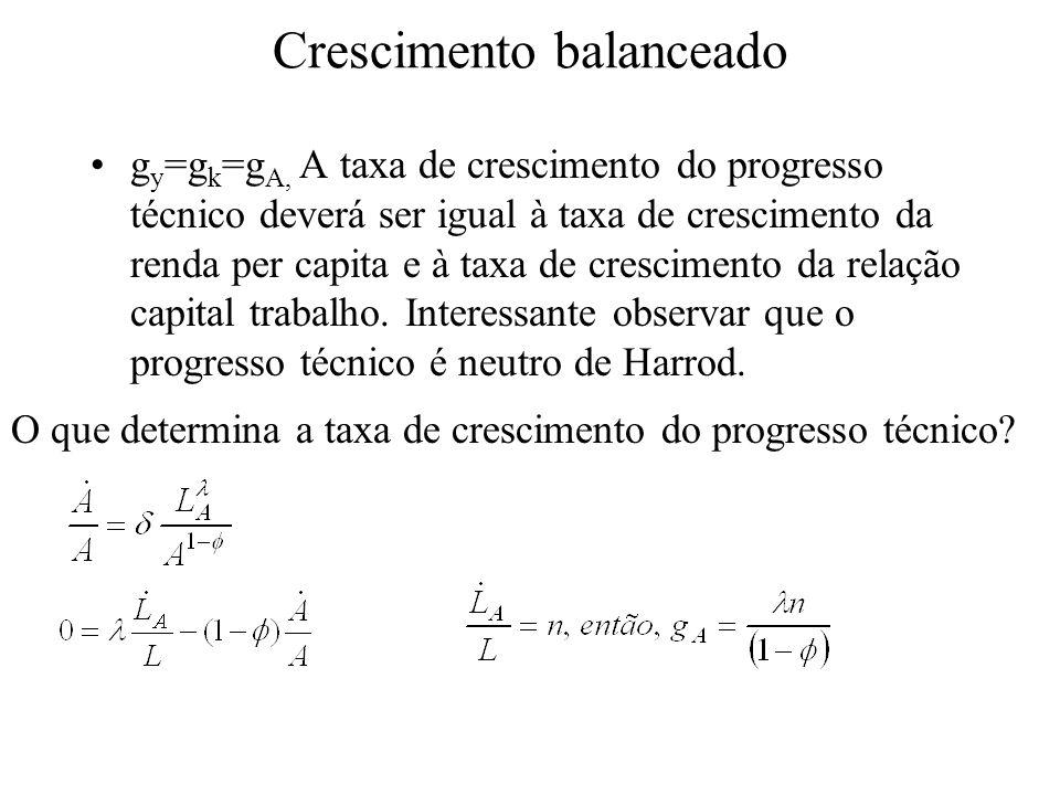 Crescimento balanceado g y =g k =g A, A taxa de crescimento do progresso técnico deverá ser igual à taxa de crescimento da renda per capita e à taxa d