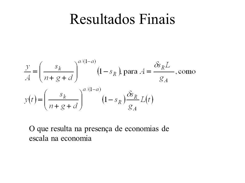 Resultados Finais O que resulta na presença de economias de escala na economia