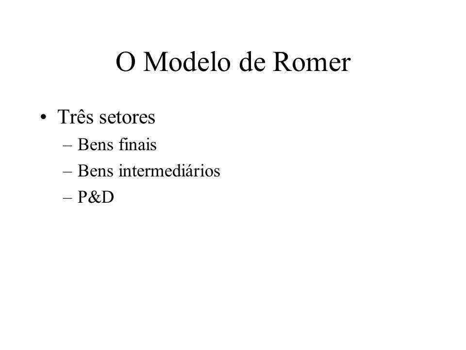 O Modelo de Romer Três setores –Bens finais –Bens intermediários –P&D