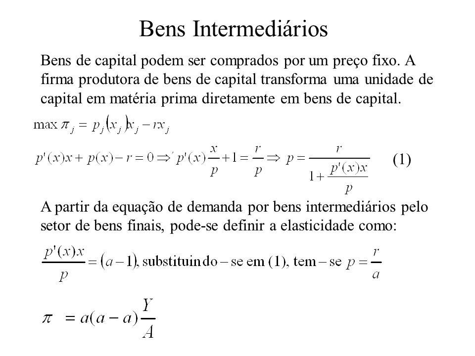 Bens Intermediários Bens de capital podem ser comprados por um preço fixo. A firma produtora de bens de capital transforma uma unidade de capital em m