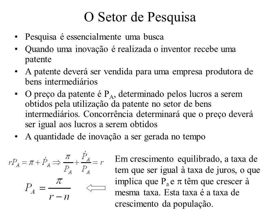 O Setor de Pesquisa Pesquisa é essencialmente uma busca Quando uma inovação é realizada o inventor recebe uma patente A patente deverá ser vendida par